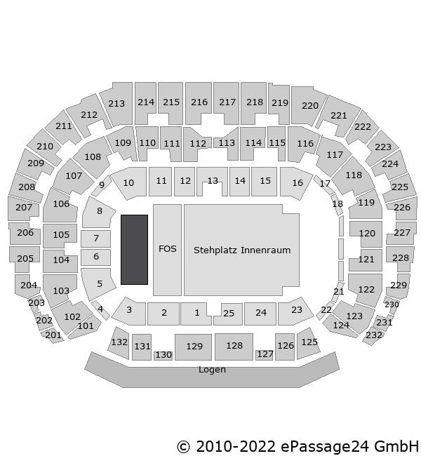 PSD Bank Dome (ehem. ISS Dome)